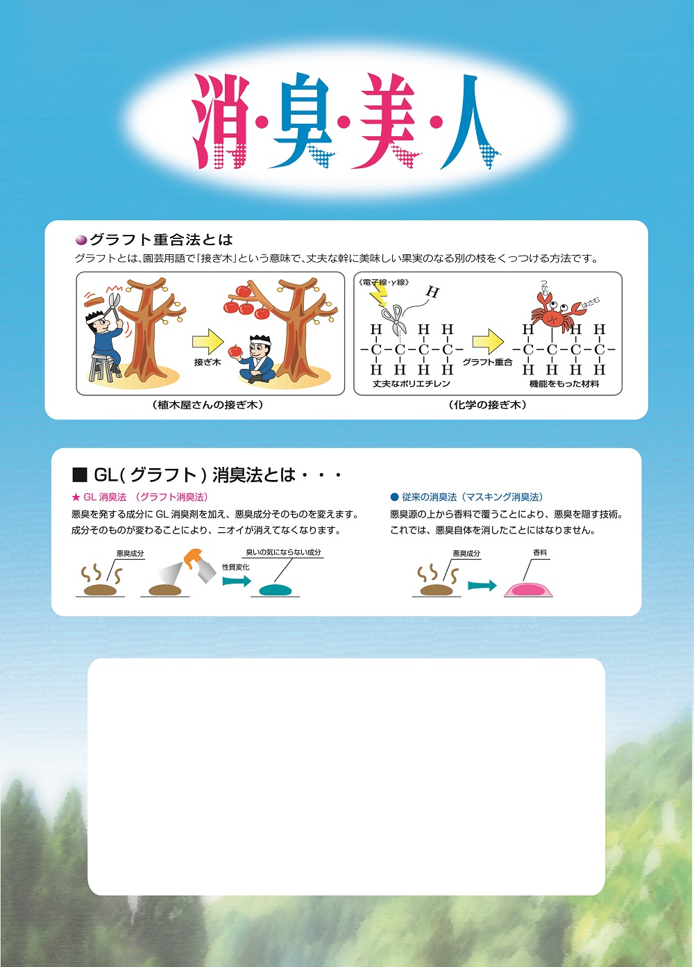 itomi_002 消臭美人シリーズA3二つ折りフライヤー【おもて】2
